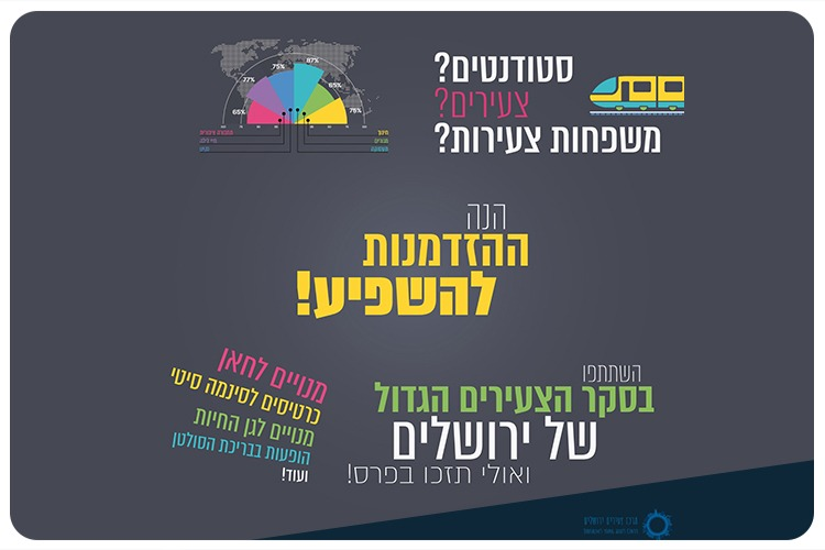 Jerusalem Youth Survey 2018
