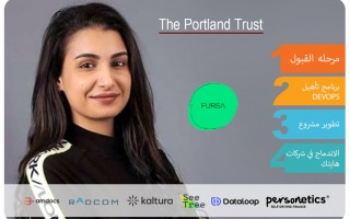 Fursa and Portland Fund Bootcamp